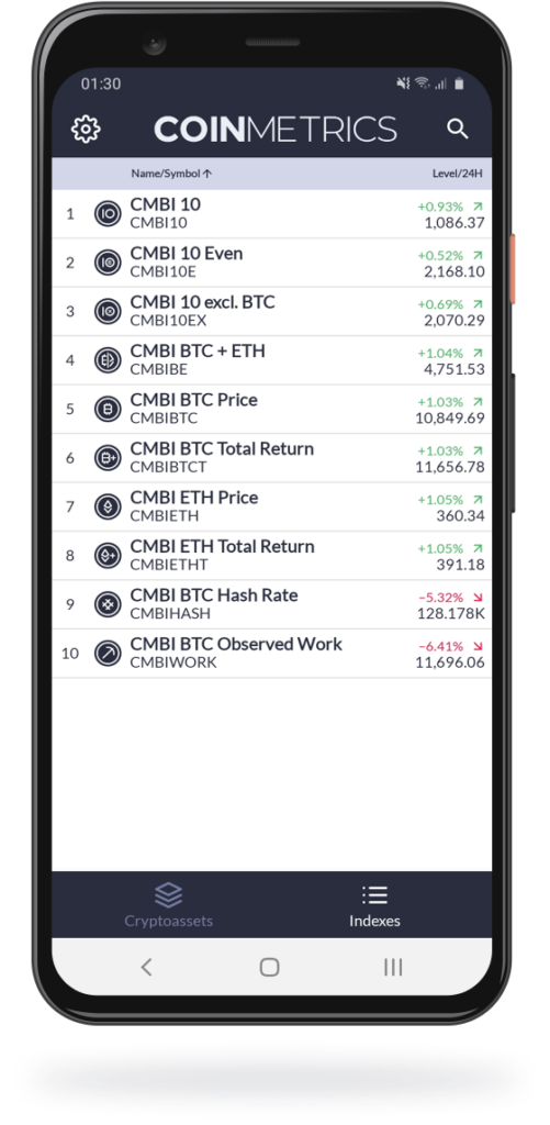 Coin Metrics Mobile App CMBI