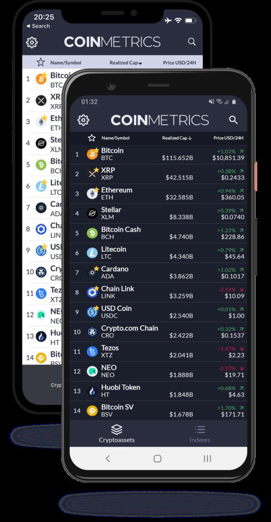 Coin Metrics Mobile App Light and Dark Mode