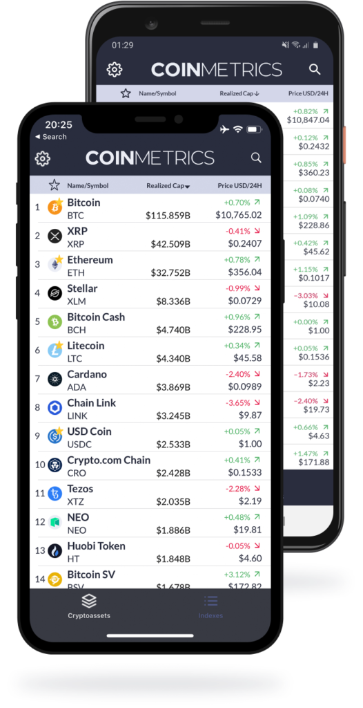 Coin Metrics Mobile Apps iOS and Android