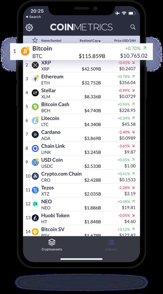 Coin Metrics Mobile App Browse the Market