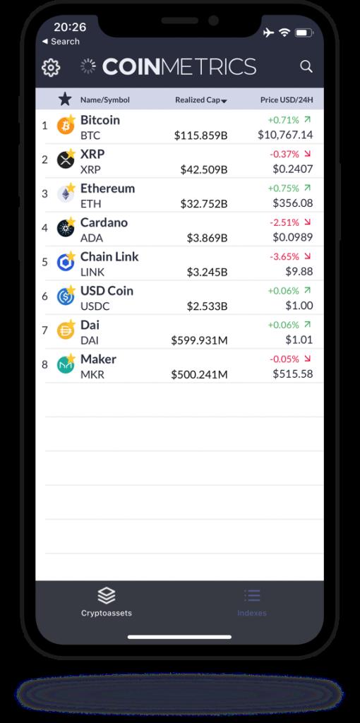 Coin Metrics Mobile App Favorites