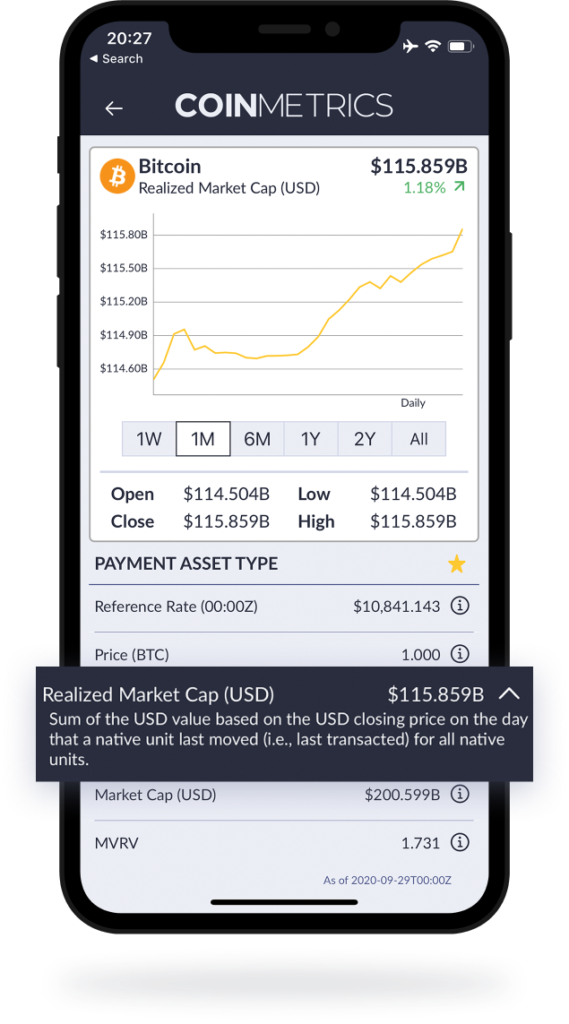 Coin Metrics Mobile App Find On-Chain Data